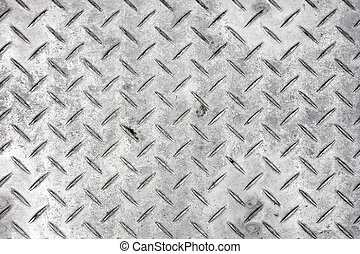 Closeup of steel plate for background