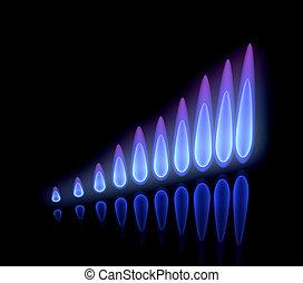 steigend, gas bewertet