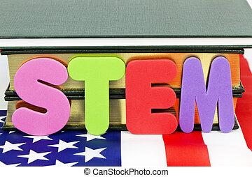 Stem Education - Popular designation of STEM education...