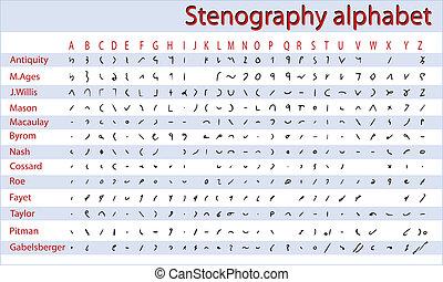 stenografi, stenografi, alfabet