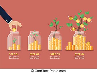 Step of Hand saving coins in glass jars with money trees infographic