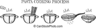 Steps for pasta cooking process set