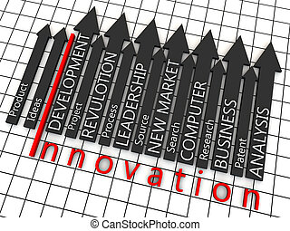 Steps of Innovation on black arrows over white floor with...