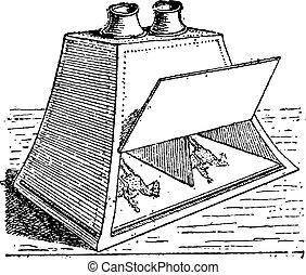 Stereoscope, vintage engraving.