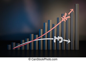 sterling, vergrößern, finanzieller erfolg, ausfall, preis, tabelle, abschreibung, renminbi, markt, bestand