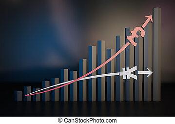sterling, vergrößern, finanzieller erfolg, ausfall, preis, tabelle, abschreibung, rmb, markt, bestand