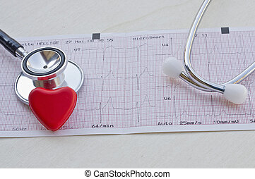 Stethoscope and electrocardiogram
