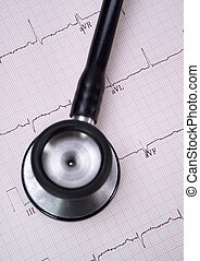 Stethoscope and Real EKG 2