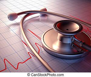 Stethoscope Close