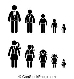 Stick figure growing boy and girl icon set