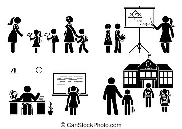 Stick figure teacher, school boy, girl go first day, study, learning knowledge vector icon pictogram. Parents with children, kids walking to preschool, primary, elementary education set