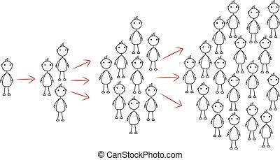 Stick figures viral marketing