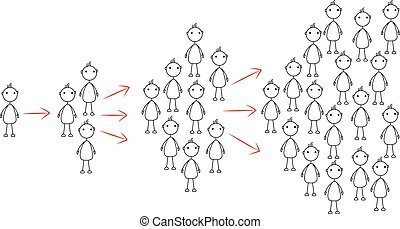 Stick figures viral marketing concept illustration design