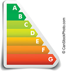 Sticker Energy Efficiency Rating
