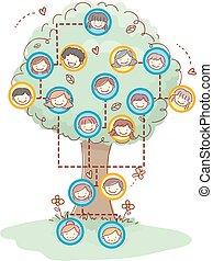 stickman, arbre, famille, illustration, faces