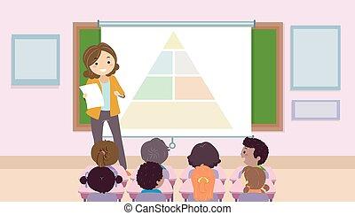 stickman, crianças, professor, pirâmide alimento, ilustração