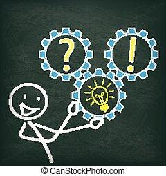 stickman, ingranaggio, lavagna, domanda, idea, risposta