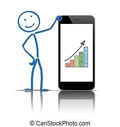 Stickman Smartphone Growth Chart