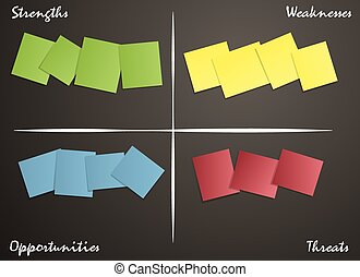 Sticky notes for SWOT analysis