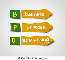 Illustration of sticky note of abbreviation bpo business process outsourcing