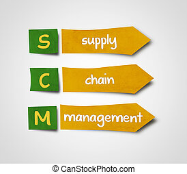 Sticky notes label paper scm concept