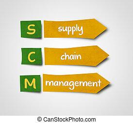 Sticky notes label paper scm concept - Illustration of...