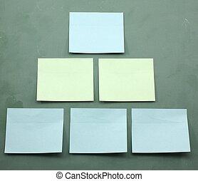 Sticky Notes Organization Chart Template - Sticky notes on a...