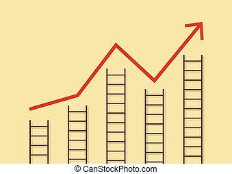 stiger, tilvækst kort