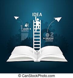 stijl, knippen, ladder, illustratie, creatief, diagram,...