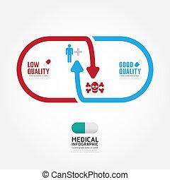 stijl, medisch diagram, capsule, vector, ontwerp, infographics, lijn, te