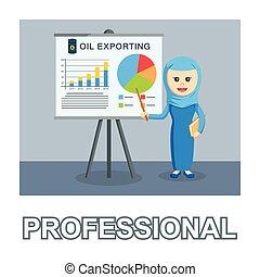 stile, donna d'affari, foto, arabo, testo, professionale