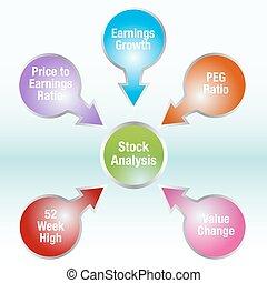 Stock Analysis Chart