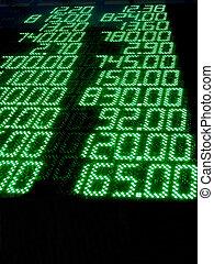 stock bid numbers, money exchange rate, green led panel -...