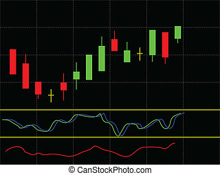 Stock Chart - Illustration of candle stick bar stock chart
