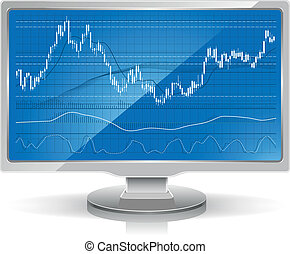 Stock chart on white monitor, home workstation