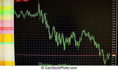 Stock charts on a black background, close-up, camera movement, candlestick chart