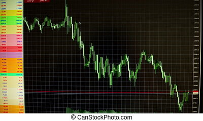 Stock charts on a black background, camera movement