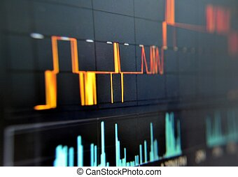 Stock charts on LCD screen