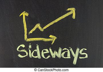 Stock Exchange word SIDEWAYS made with chalk on a blackboard.