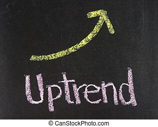 UPTREND