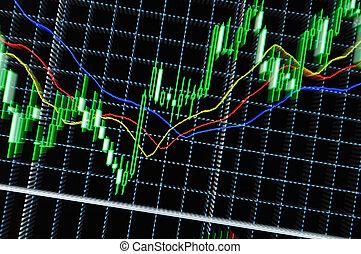 stock graph - stock market graph on big lcd display closeup ...