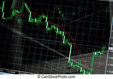 stock graph - stock market graph on big lcd display closeup...