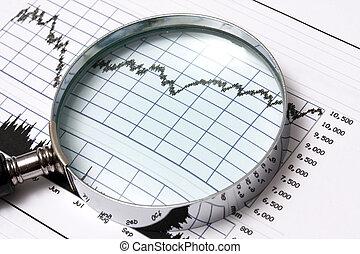 Stock market - Analysing the stock market