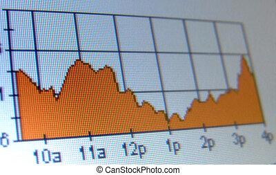 stock market analysis screenshot