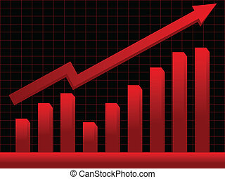 Stock market chart showing profit