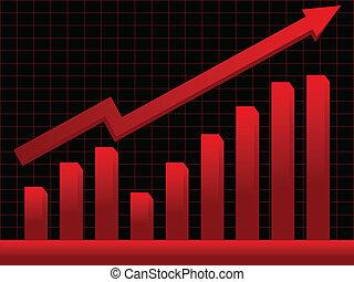 Stock market chart showing profit