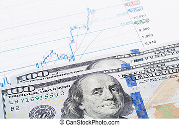 Stock market chart with 100 USA dollars banknote over it