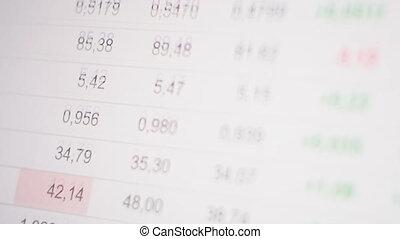 Stock market crash, figures changing on ticker display, global economic crisis