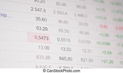 Stock market crash, figures changing on ticker display, ...