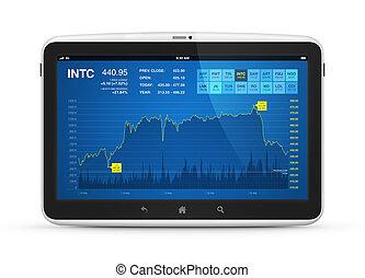Stock market data on digital tablet